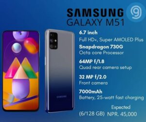 Samsung Galaxy M51 Price And Full Phone Specifications